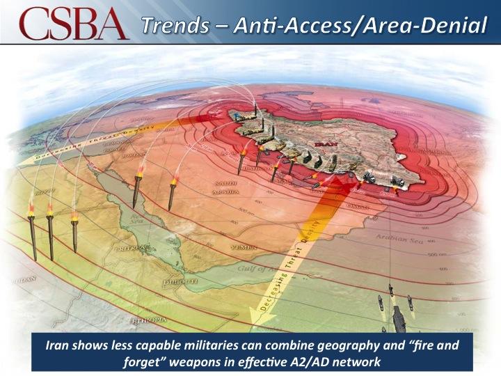 CSBA graphic