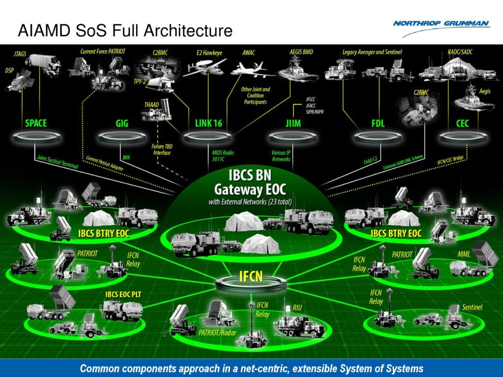Northrop Grumman graphic