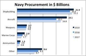 SM-6 « Breaking Defense - Defense industry news, analysis