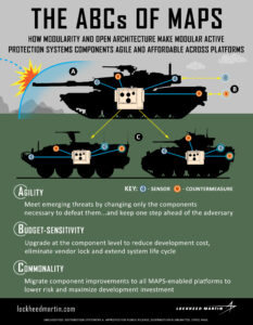 Lockheed Martin graphic