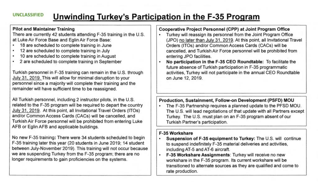 US-Turkey Relations At Precipice
