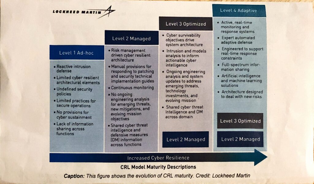 Lockheed Martin graphic
