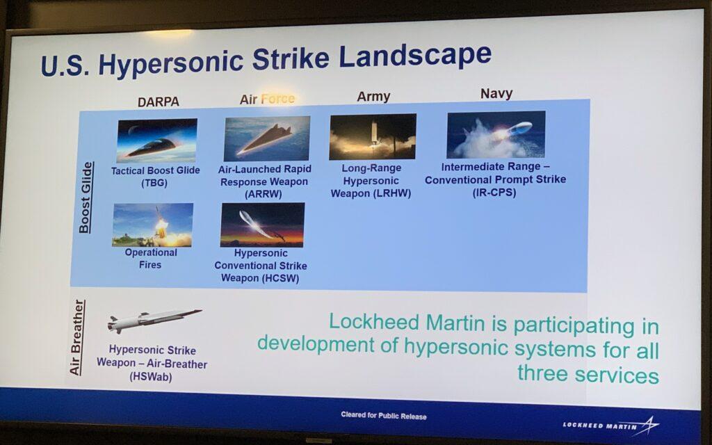 Lockheed Martin hypersonics chart AUSA 2019