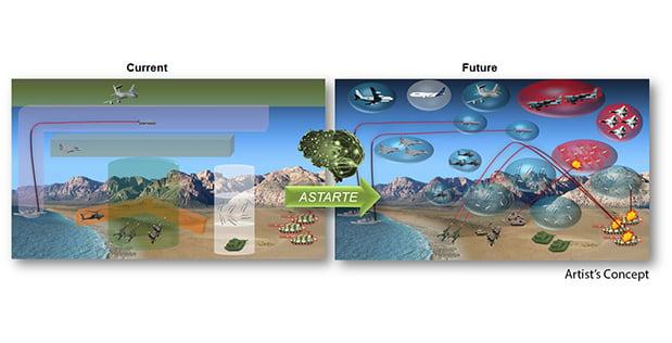 DARPA graphic