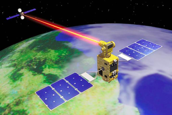 optical satellite interlinks