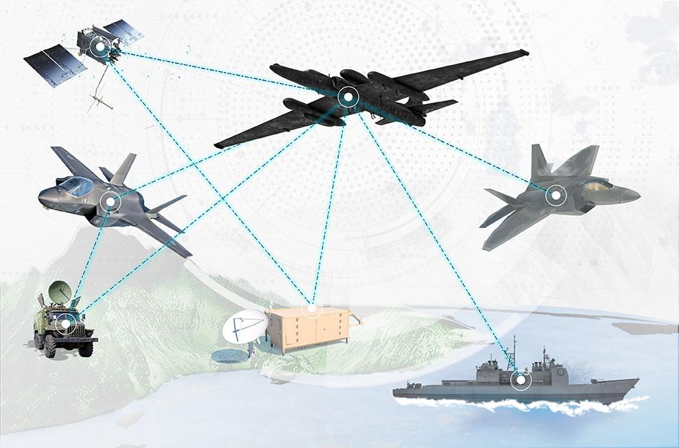 All-Domain Demo Links U-2, F-35 & F-22